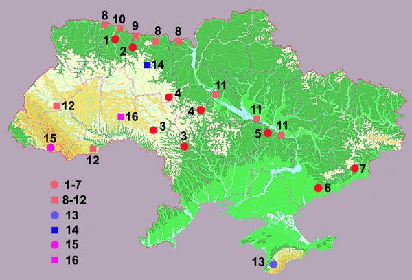 Статьи об Украине